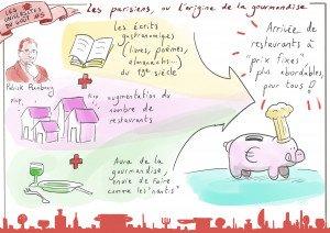 Anne Bernardi (4), Universités du Goût, Fermes de Gally, 13-4-19